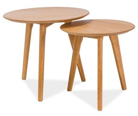 Sada 2 konferenčných stolíkov Astrid Round
