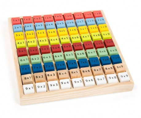 Tabliczka mnożenia Colourful Educate
