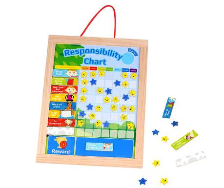 Panou cu activitati Responsibility Chart