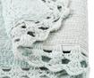 Debra Turquoise 2 db Fürdőszobai szőnyeg