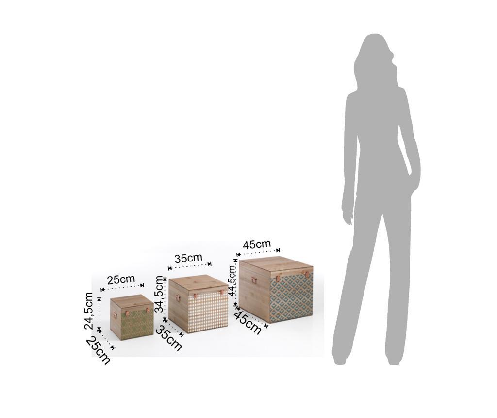 Комплект 3 кутии Kijo